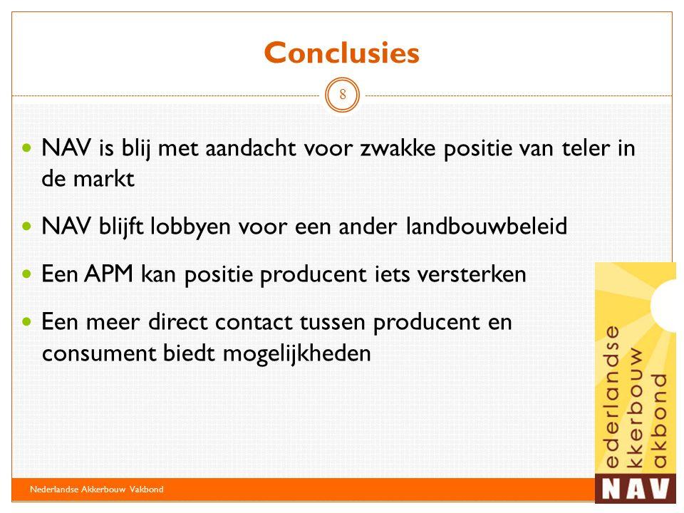Bedankt voor uw aandacht! Nederlandse Akkerbouw Vakbond 9