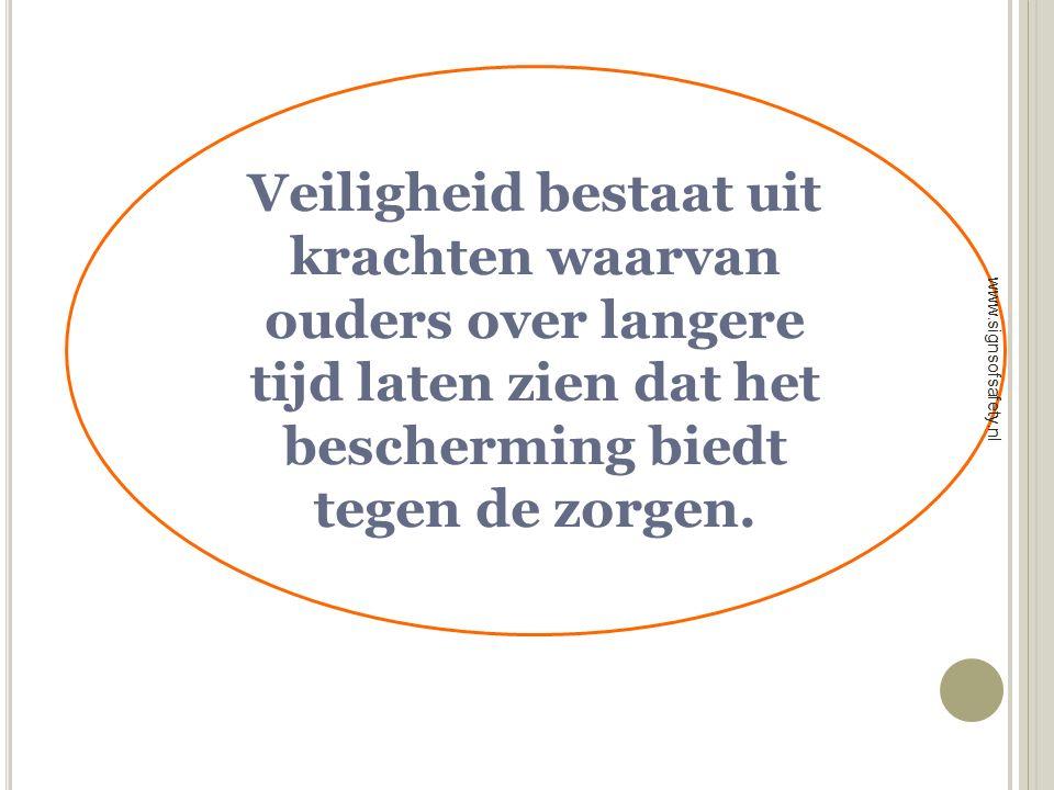 Veiligheid bestaat uit krachten waarvan ouders over langere tijd laten zien dat het bescherming biedt tegen de zorgen. www.signsofsafety.nl
