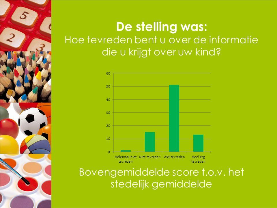 De stelling was: Hoe tevreden bent u over de informatie die u krijgt over uw kind? Bovengemiddelde score t.o.v. het stedelijk gemiddelde