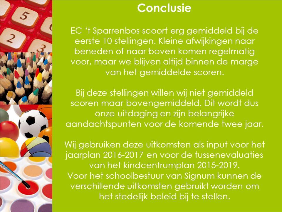Conclusie EC 't Sparrenbos scoort erg gemiddeld bij de eerste 10 stellingen. Kleine afwijkingen naar beneden of naar boven komen regelmatig voor, maar