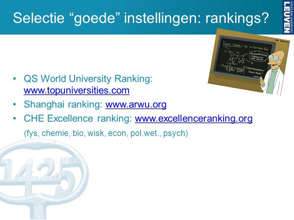 Selectie goede instellingen: rankings.