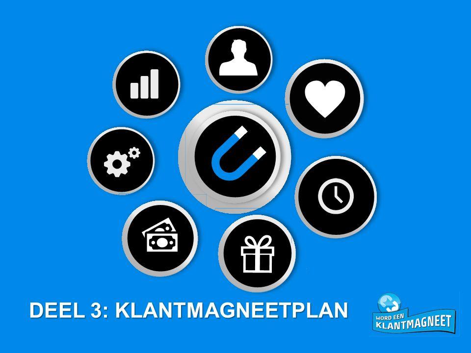 DEEL 3: KLANTMAGNEETPLAN