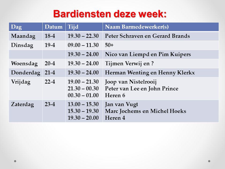 DagDatumTijdNaam Barmedewerker(s) Maandag18-419.30 – 22.30Peter Schraven en Gerard Brands Dinsdag19-409.00 – 11.3050+ 19.30 – 24.00Nico van Liempd en