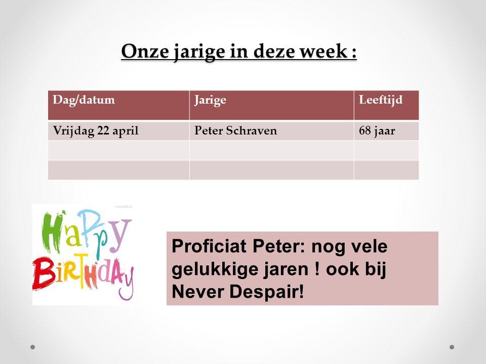 Onze jarige in deze week : Dag/datumJarigeLeeftijd Vrijdag 22 aprilPeter Schraven68 jaar Proficiat Peter: nog vele gelukkige jaren ! ook bij Never Des