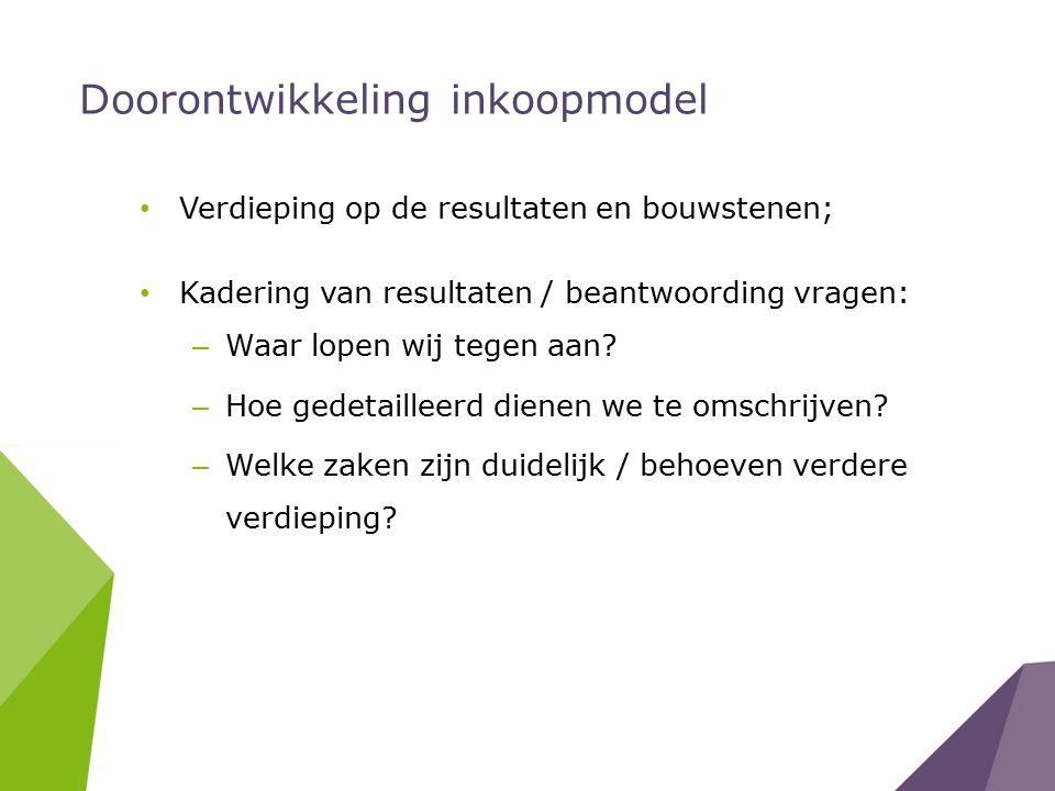 Doorontwikkeling inkoopmodel Verdieping op de resultaten en bouwstenen; Kadering van resultaten / beantwoording vragen: – Waar lopen wij tegen aan? –