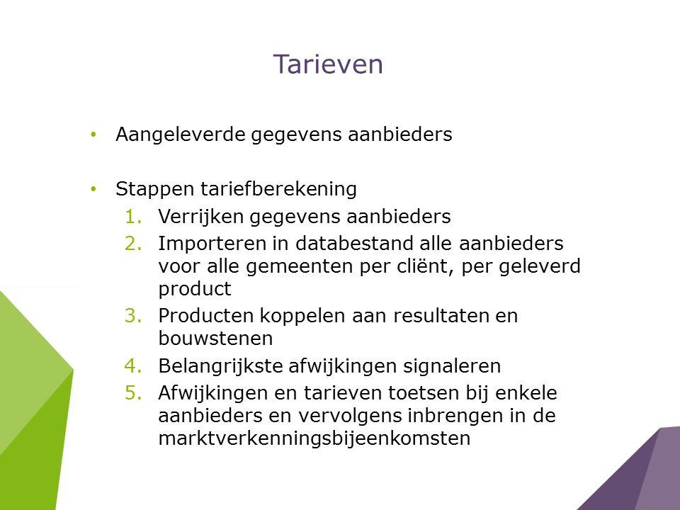 Tarieven Aangeleverde gegevens aanbieders Stappen tariefberekening 1.Verrijken gegevens aanbieders 2.Importeren in databestand alle aanbieders voor al