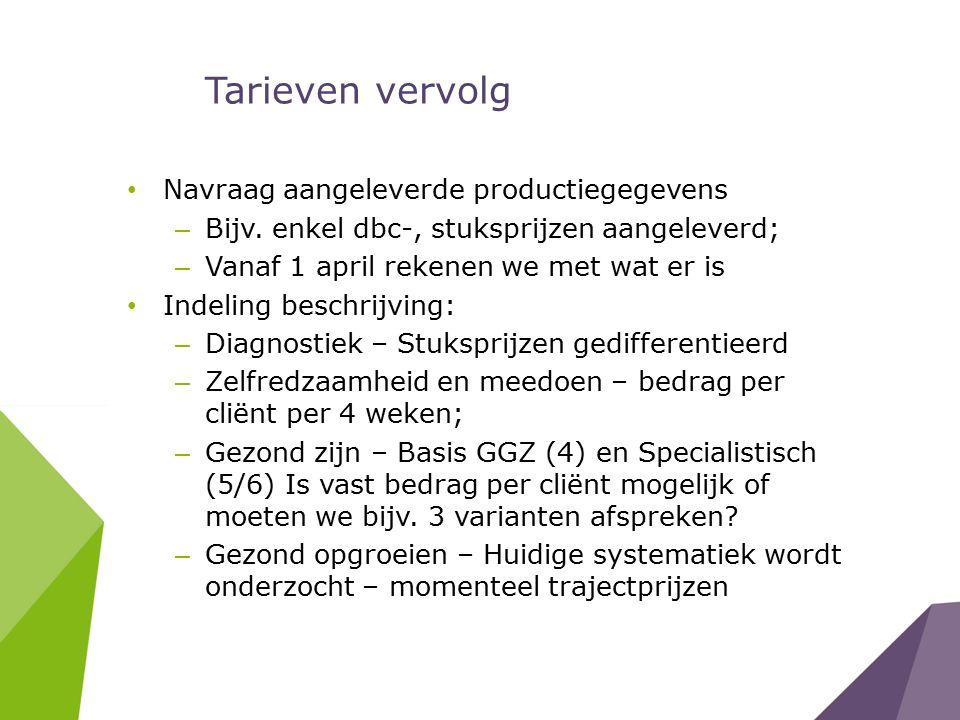 Tarieven vervolg Navraag aangeleverde productiegegevens – Bijv. enkel dbc-, stuksprijzen aangeleverd; – Vanaf 1 april rekenen we met wat er is Indelin