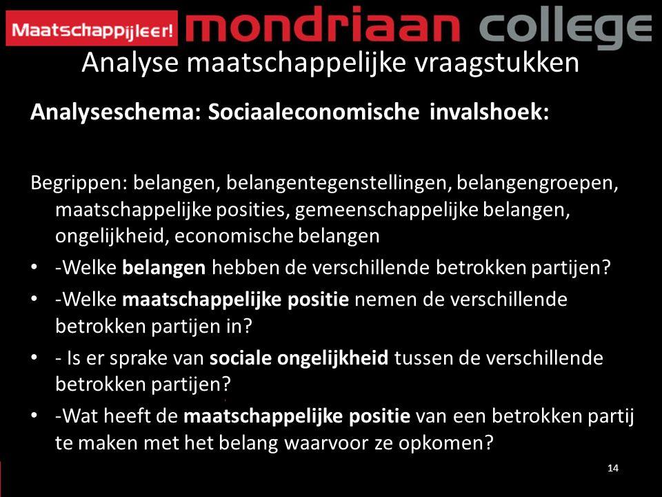 Analyse maatschappelijke vraagstukken Analyseschema: Sociaaleconomische invalshoek: Begrippen: belangen, belangentegenstellingen, belangengroepen, maatschappelijke posities, gemeenschappelijke belangen, ongelijkheid, economische belangen -Welke belangen hebben de verschillende betrokken partijen.