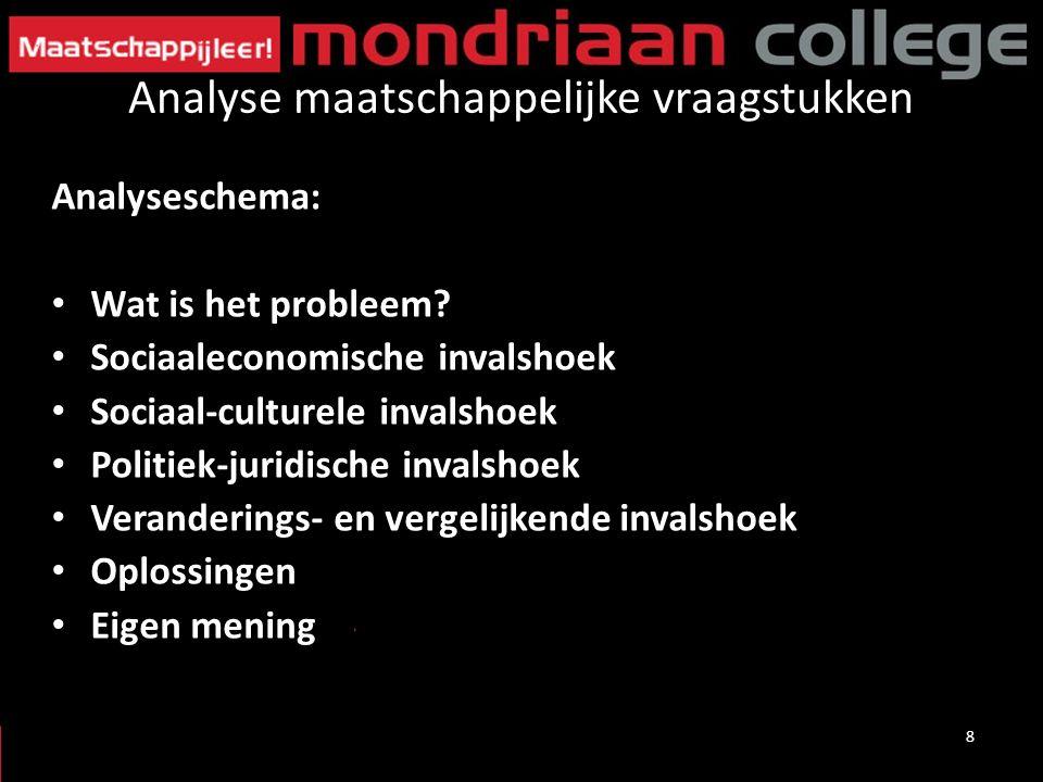 Analyse maatschappelijke vraagstukken Analyseschema: Wat is het probleem? Wat is het probleem? Sociaaleconomische invalshoek Sociaaleconomische invals