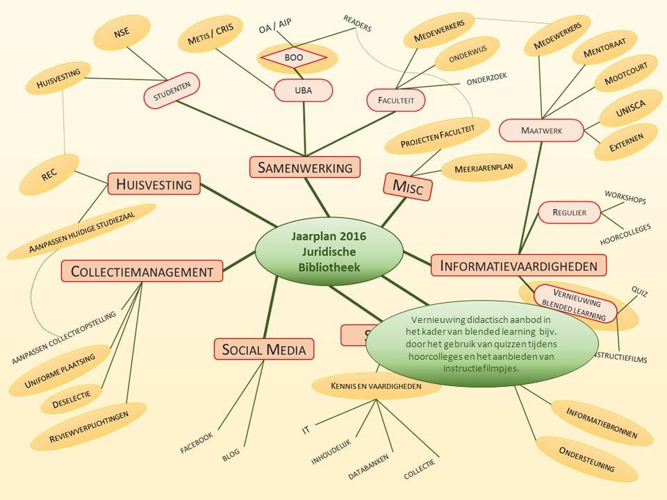 Vernieuwing didactisch aanbod in het kader van blended learning bijv.