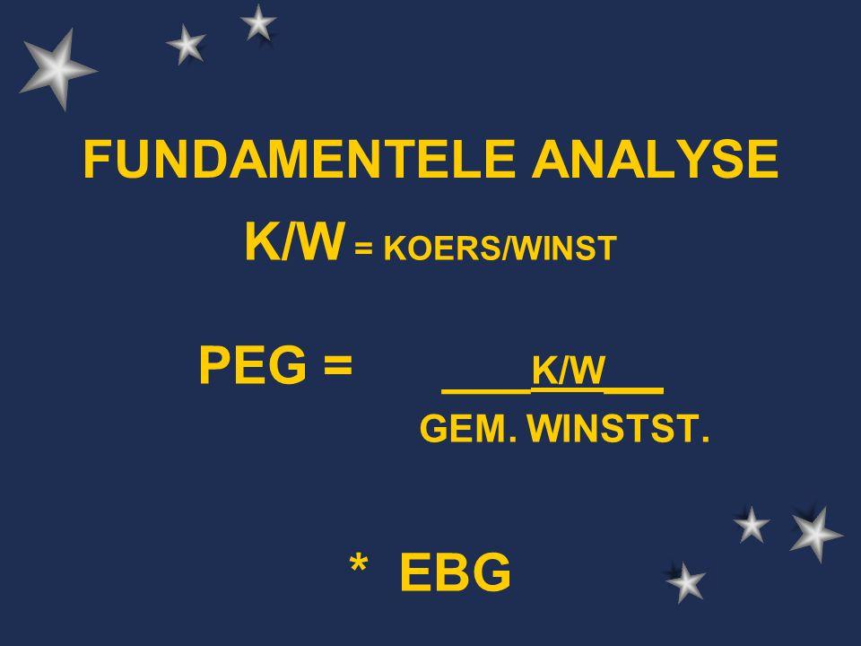 FUNDAMENTELE ANALYSE K/W = KOERS/WINST PEG = ___ K/W __ GEM. WINSTST. * EBG
