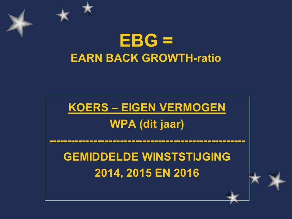 KOERS – EIGEN VERMOGEN WPA (dit jaar) ---------------------------------------------------- GEMIDDELDE WINSTSTIJGING 2014, 2015 EN 2016 EBG = EARN BACK