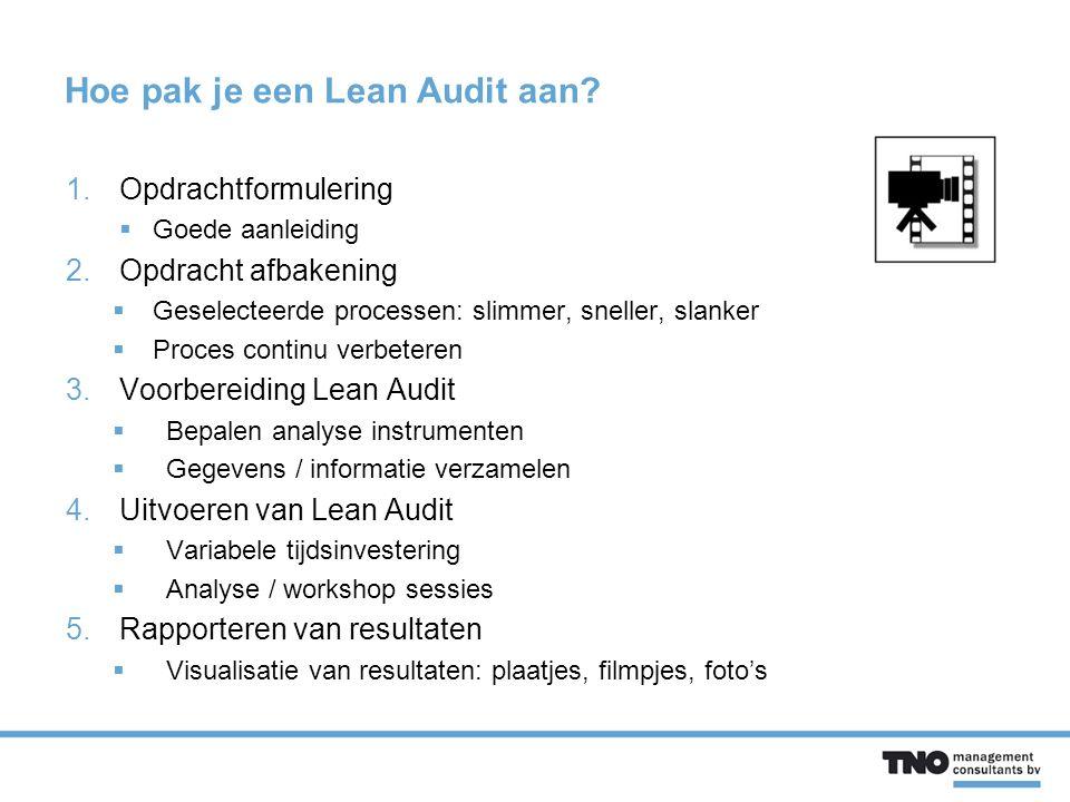 Hoe pak je een Lean Audit aan.