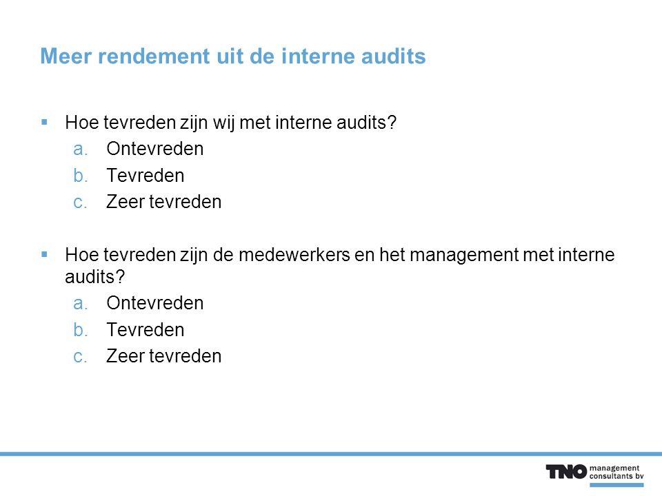 Meer rendement uit de interne audits  Hoe tevreden zijn wij met interne audits.