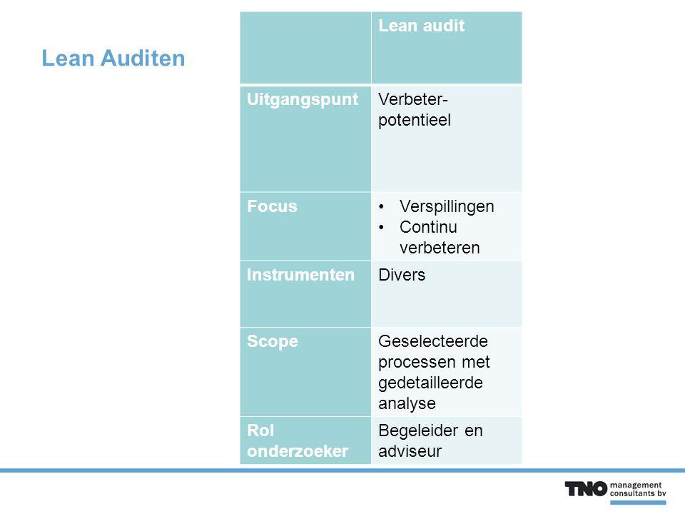 Lean Auditen Lean audit UitgangspuntVerbeter- potentieel FocusVerspillingen Continu verbeteren InstrumentenDivers ScopeGeselecteerde processen met gedetailleerde analyse Rol onderzoeker Begeleider en adviseur