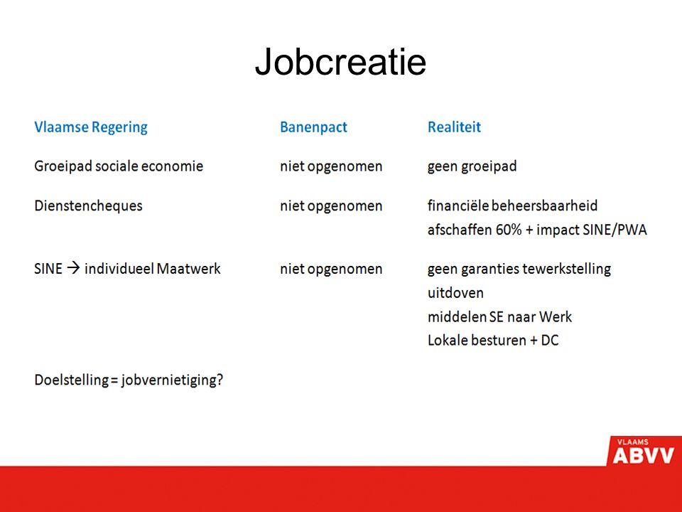 Jobcreatie