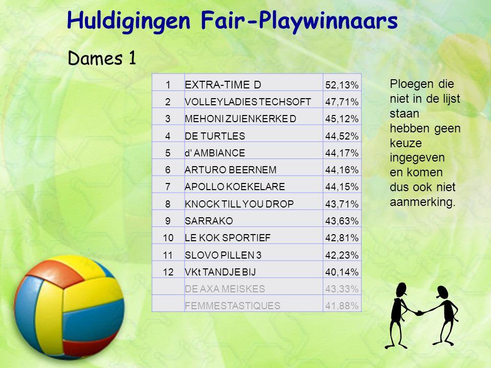 Huldigingen Fair-Playwinnaars Dames 1 Ploegen die niet in de lijst staan hebben geen keuze ingegeven en komen dus ook niet aanmerking.