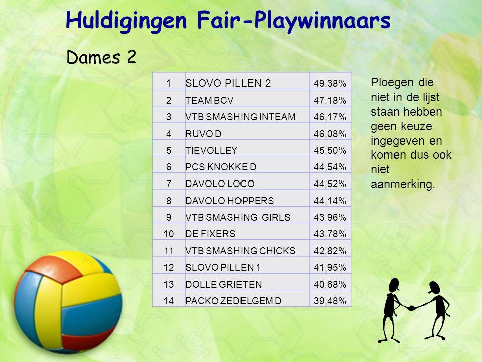 Huldigingen Fair-Playwinnaars Dames 2 Ploegen die niet in de lijst staan hebben geen keuze ingegeven en komen dus ook niet aanmerking.