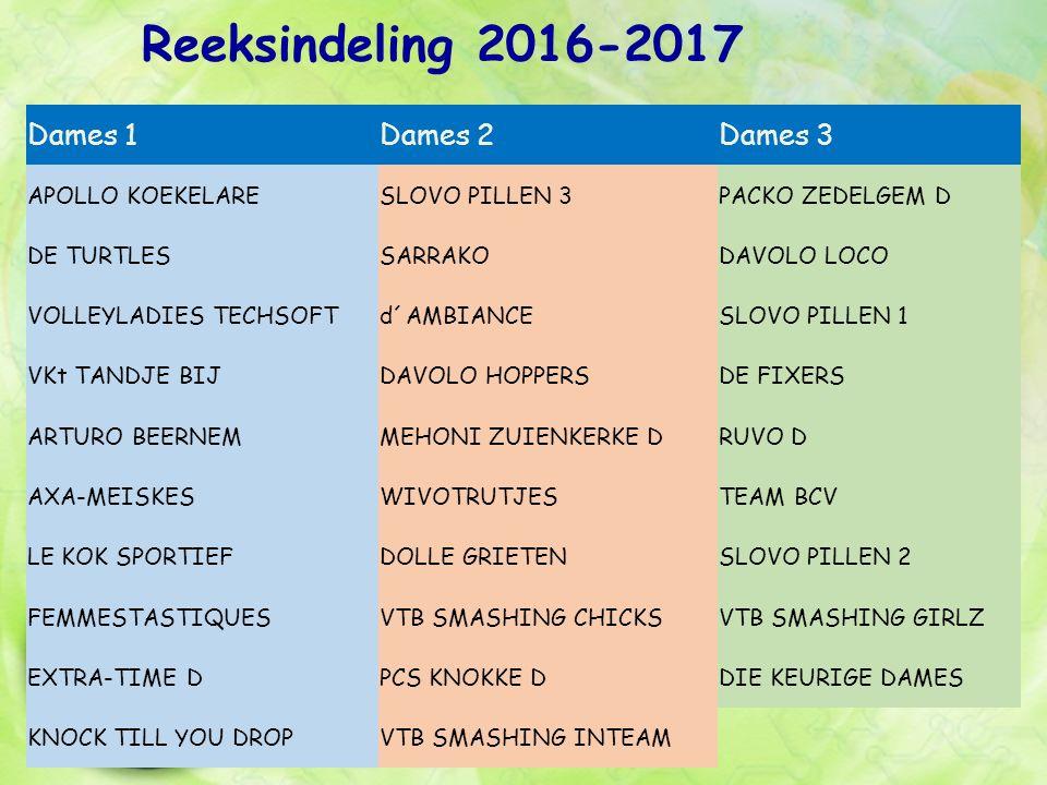 Reeksindeling 2016-2017 Dames 1Dames 2Dames 3 APOLLO KOEKELARESLOVO PILLEN 3PACKO ZEDELGEM D DE TURTLESSARRAKODAVOLO LOCO VOLLEYLADIES TECHSOFTd´AMBIANCESLOVO PILLEN 1 VKt TANDJE BIJDAVOLO HOPPERSDE FIXERS ARTURO BEERNEMMEHONI ZUIENKERKE DRUVO D AXA-MEISKESWIVOTRUTJESTEAM BCV LE KOK SPORTIEFDOLLE GRIETENSLOVO PILLEN 2 FEMMESTASTIQUESVTB SMASHING CHICKSVTB SMASHING GIRLZ EXTRA-TIME DPCS KNOKKE DDIE KEURIGE DAMES KNOCK TILL YOU DROPVTB SMASHING INTEAM