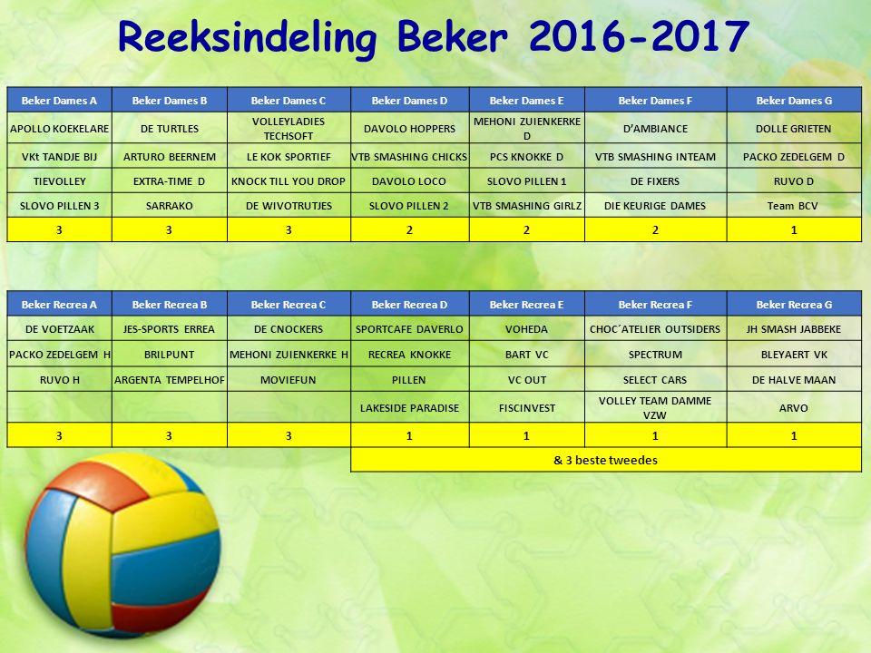 Reeksindeling Beker 2016-2017 Beker Dames ABeker Dames BBeker Dames CBeker Dames DBeker Dames EBeker Dames FBeker Dames G APOLLO KOEKELAREDE TURTLES V