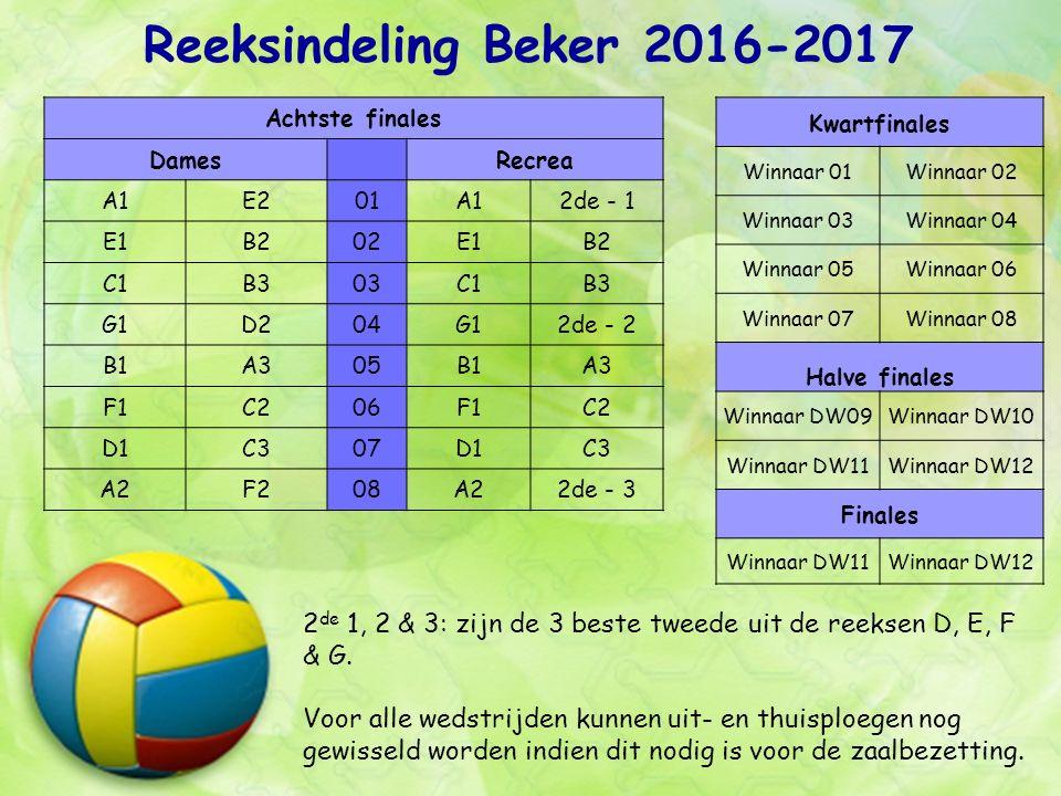 Achtste finales DamesRecrea A1E201A12de - 1 E1B202E1B2 C1B303C1B3 G1D204G12de - 2 B1A305B1A3 F1C206F1C2 D1C307D1C3 A2F208A22de - 3 Reeksindeling Beker 2016-2017 2 de 1, 2 & 3: zijn de 3 beste tweede uit de reeksen D, E, F & G.