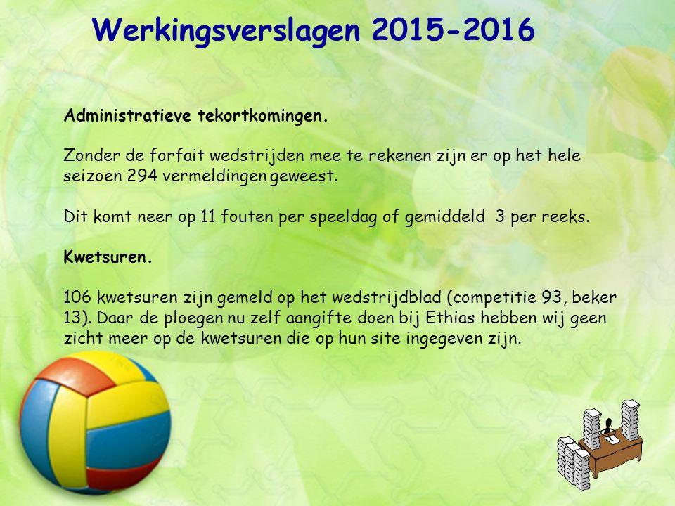 Werkingsverslagen 2015-2016 Administratieve tekortkomingen.