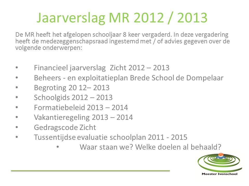 Jaarverslag MR 2012 / 2013 De MR heeft het afgelopen schooljaar 8 keer vergaderd.