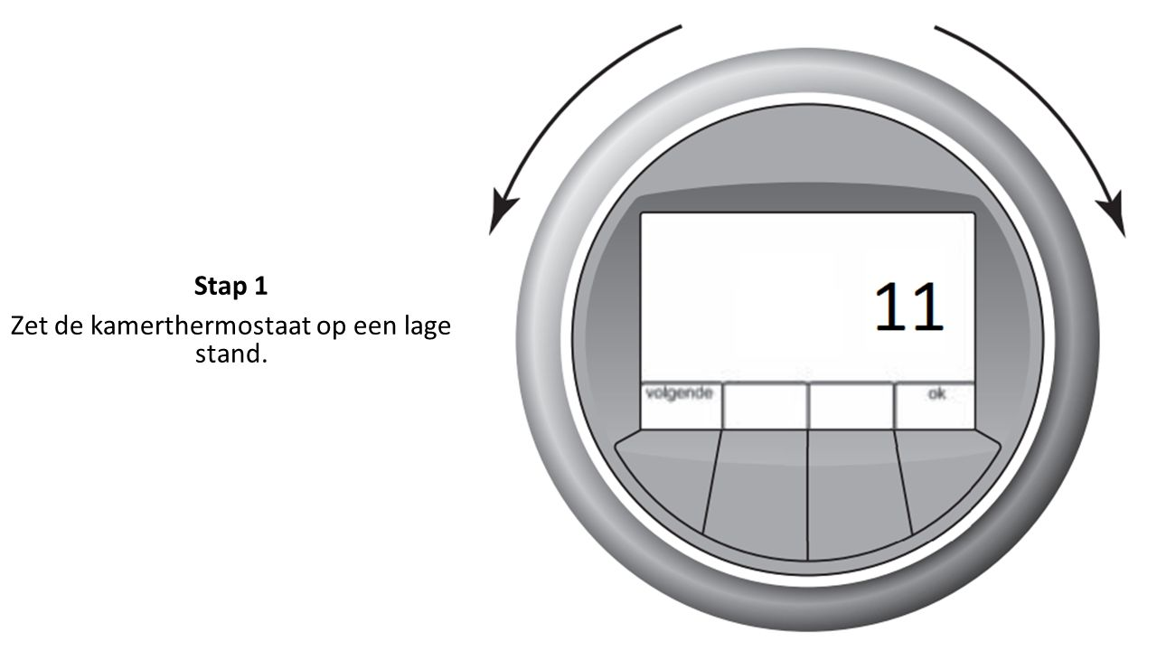 Stap 1 Zet de kamerthermostaat op een lage stand.