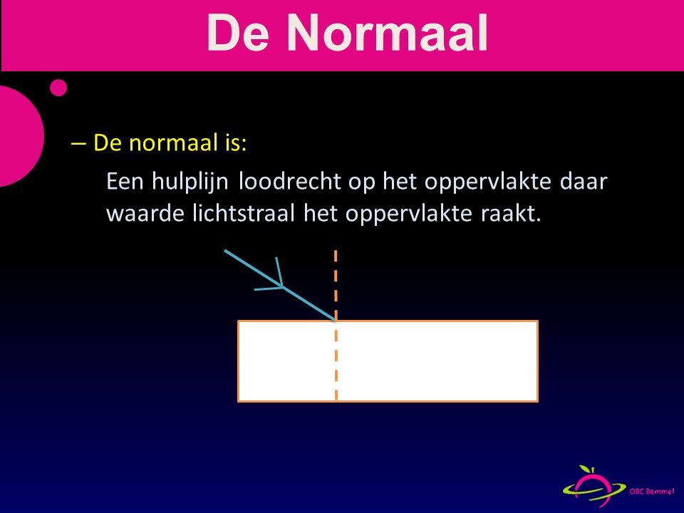S – De normaal is: Een hulplijn loodrecht op het oppervlakte daar waarde lichtstraal het oppervlakte raakt. De Normaal