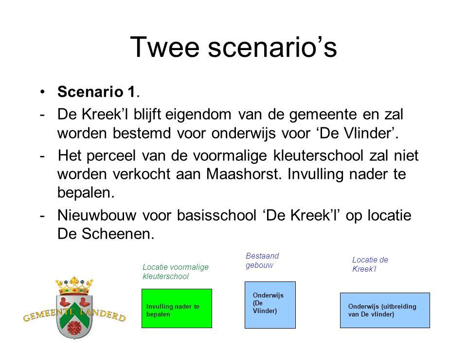 Twee scenario's Scenario 1.