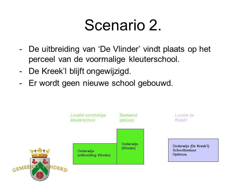 Scenario 2.
