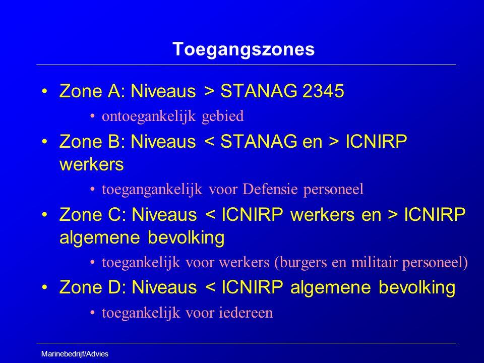 Marinebedrijf/Advies Toegangszones Zone A: Niveaus > STANAG 2345 ontoegankelijk gebied Zone B: Niveaus ICNIRP werkers toegangankelijk voor Defensie personeel Zone C: Niveaus ICNIRP algemene bevolking toegankelijk voor werkers (burgers en militair personeel) Zone D: Niveaus < ICNIRP algemene bevolking toegankelijk voor iedereen