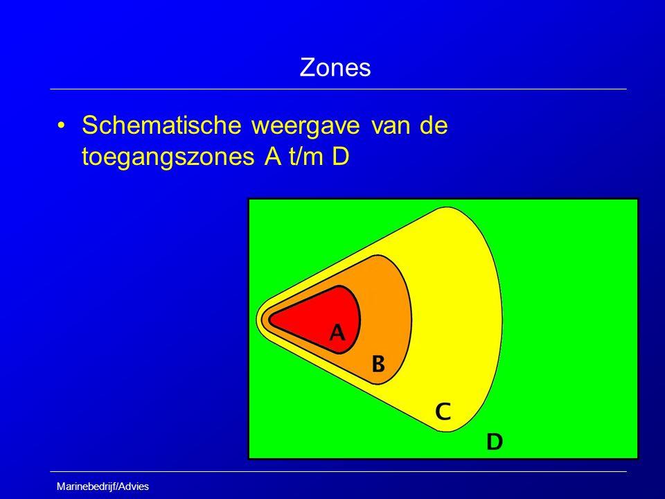 Marinebedrijf/Advies Zones Schematische weergave van de toegangszones A t/m D
