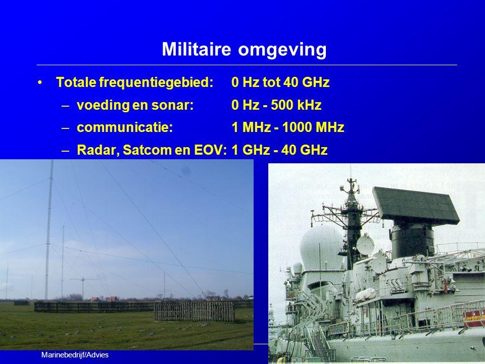Marinebedrijf/Advies Militaire omgeving Totale frequentiegebied: 0 Hz tot 40 GHz –voeding en sonar: 0 Hz - 500 kHz –communicatie: 1 MHz - 1000 MHz –Radar, Satcom en EOV: 1 GHz - 40 GHz