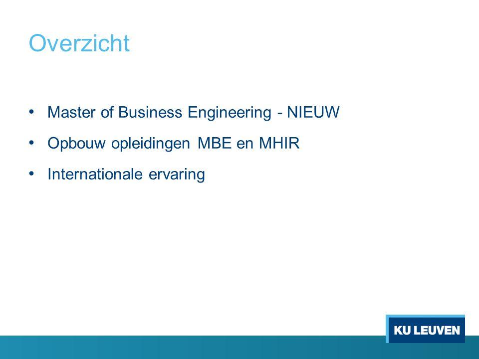 Overzicht Master of Business Engineering - NIEUW Opbouw opleidingen MBE en MHIR Internationale ervaring