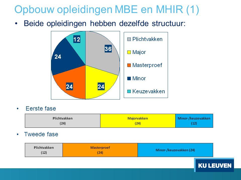 Opbouw opleidingen MBE en MHIR (1) Beide opleidingen hebben dezelfde structuur: Eerste fase Tweede fase