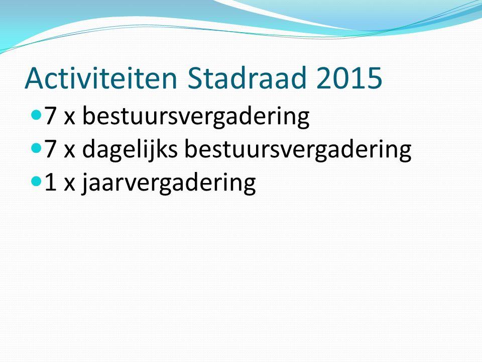 Activiteiten Stadraad 2015 7 x bestuursvergadering 7 x dagelijks bestuursvergadering 1 x jaarvergadering
