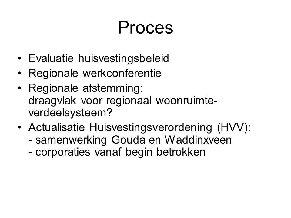 Proces Evaluatie huisvestingsbeleid Regionale werkconferentie Regionale afstemming: draagvlak voor regionaal woonruimte- verdeelsysteem.