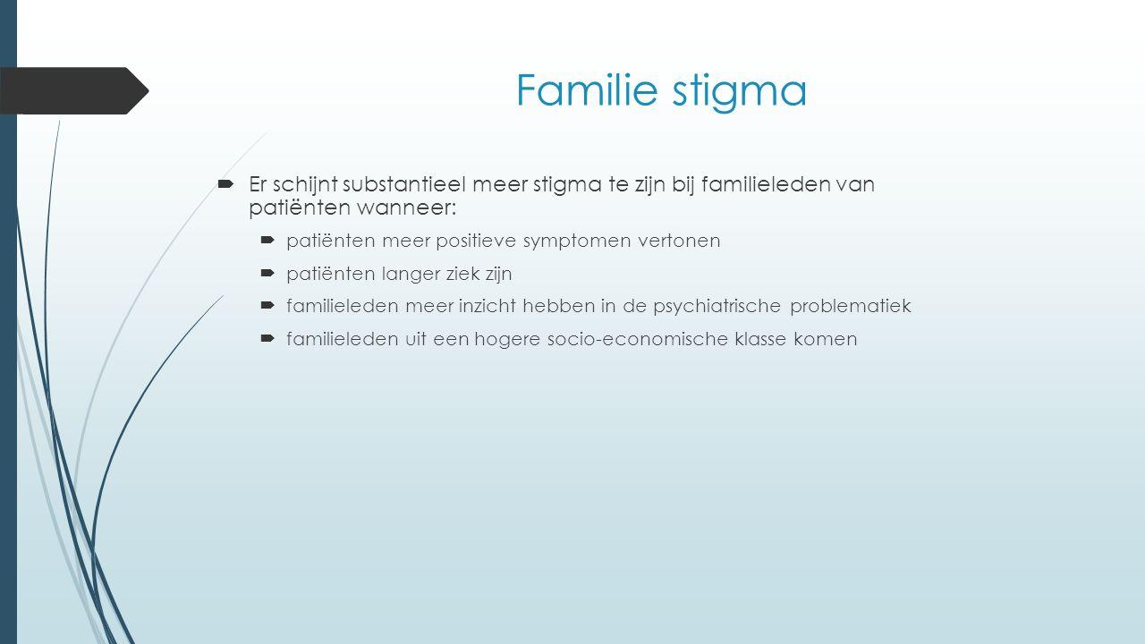Familie stigma  Er schijnt substantieel meer stigma te zijn bij familieleden van patiënten wanneer:  patiënten meer positieve symptomen vertonen  patiënten langer ziek zijn  familieleden meer inzicht hebben in de psychiatrische problematiek  familieleden uit een hogere socio-economische klasse komen