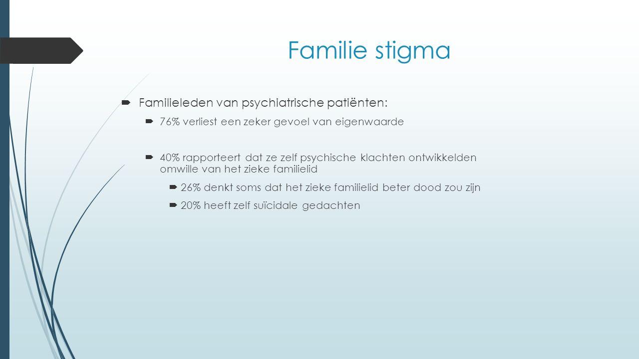 Familie stigma  Familieleden van psychiatrische patiënten:  76% verliest een zeker gevoel van eigenwaarde  40% rapporteert dat ze zelf psychische klachten ontwikkelden omwille van het zieke familielid  26% denkt soms dat het zieke familielid beter dood zou zijn  20% heeft zelf suïcidale gedachten