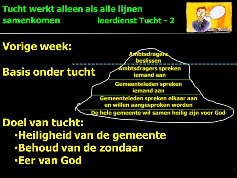 Tucht werkt alleen als alle lijnen samenkomen leerdienst Tucht - 2 1 Vorige week: Basis onder tucht Doel van tucht: Heiligheid van de gemeente Behoud van de zondaar Eer van God
