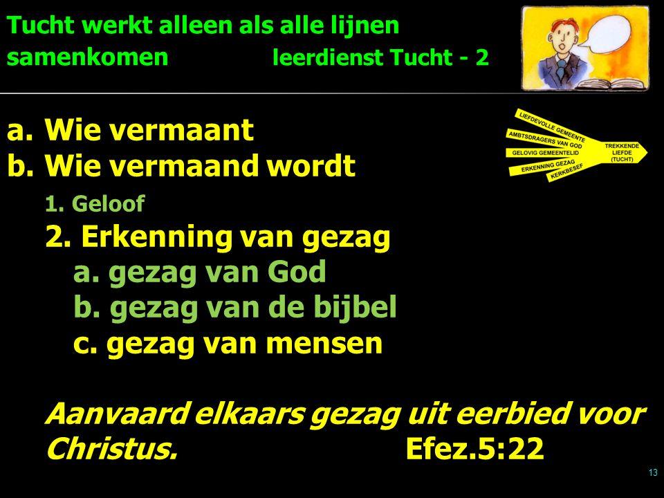 Tucht werkt alleen als alle lijnen samenkomen leerdienst Tucht - 2 13 a.Wie vermaant b.Wie vermaand wordt 1.