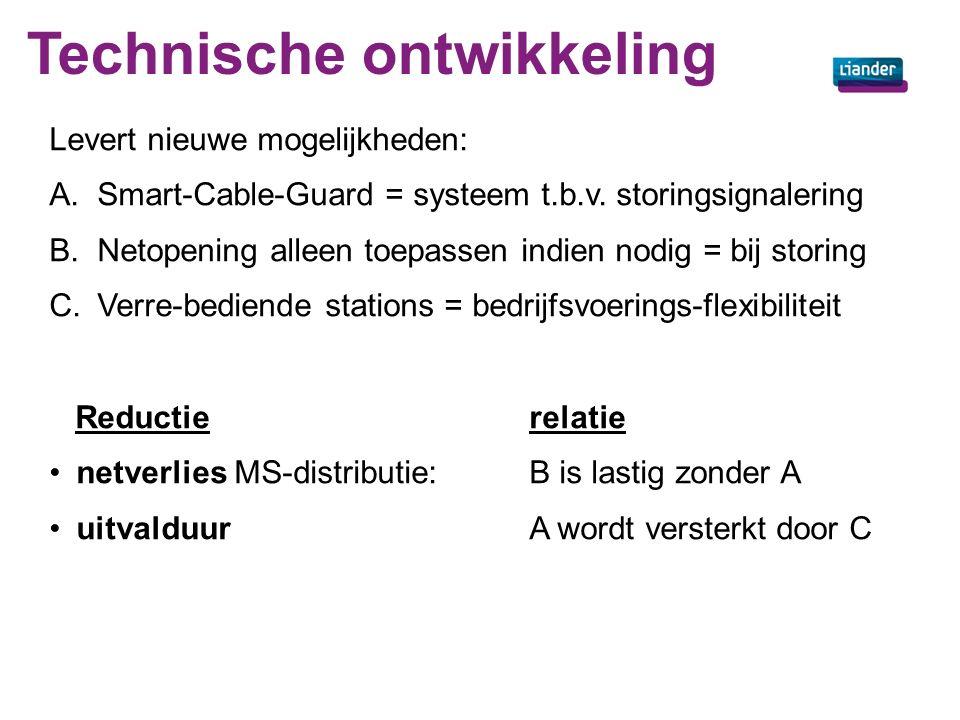 Netopening case H'wijk Netberekeningen uitgevoerd → 4 netopeningen staan qua netverlies niet goed Berekende plekken beoordeeld op operationele bruikbaarheid Netopeningen verplaatst 2015-12-01 Verlies-reductie/jaar (niet te meten, niet exact te berekenen) - 33 MWh (6% gunstiger in betreffende strengen) - komt overeen met verbruik van 10 woningen - 33 x 60 euro = 2.000 euro - 15 ton CO 2 Verliesreductie per case niet groot, maar met weinig investering te realiseren