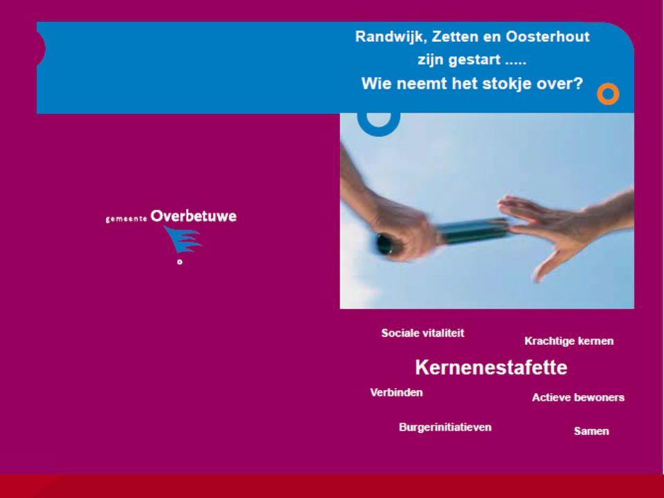 Programma 20.00Opening wethouder 20.10Inspirerende verhalen Randwijk – Oosterhout – Zetten 20.20Aan de slag 21.50Afspraken en afsluiting 22.00Napraten