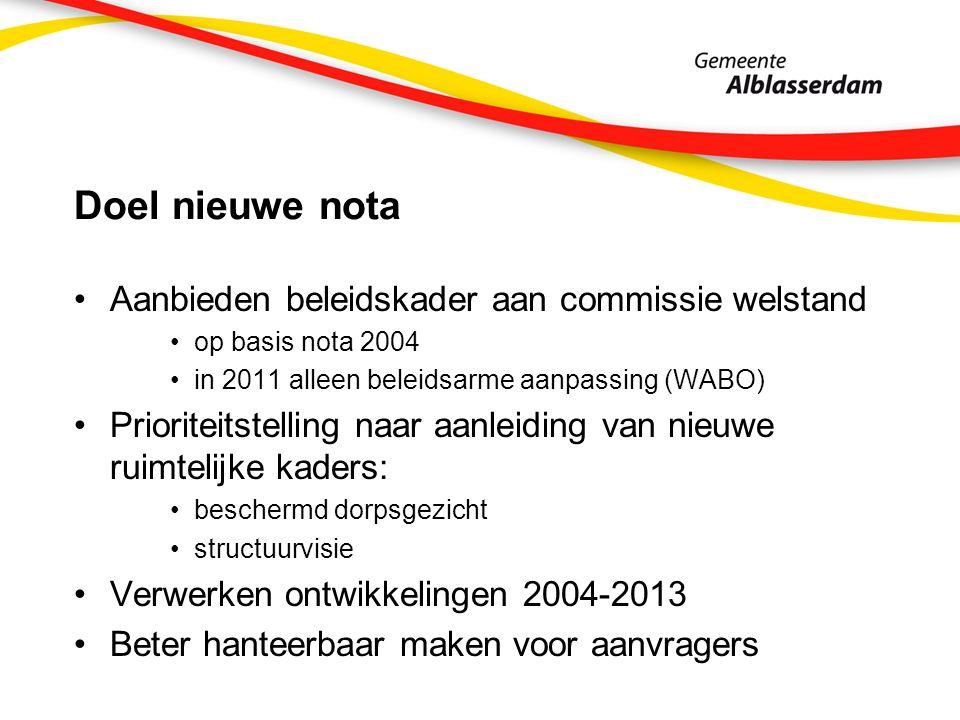 Doel nieuwe nota Aanbieden beleidskader aan commissie welstand op basis nota 2004 in 2011 alleen beleidsarme aanpassing (WABO) Prioriteitstelling naar aanleiding van nieuwe ruimtelijke kaders: beschermd dorpsgezicht structuurvisie Verwerken ontwikkelingen 2004-2013 Beter hanteerbaar maken voor aanvragers