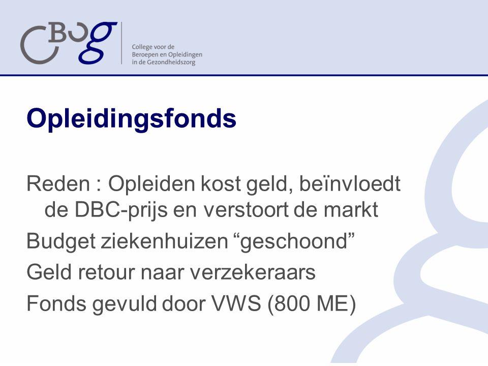 Opleidingsfonds Reden : Opleiden kost geld, beïnvloedt de DBC-prijs en verstoort de markt Budget ziekenhuizen geschoond Geld retour naar verzekeraars Fonds gevuld door VWS (800 ME)