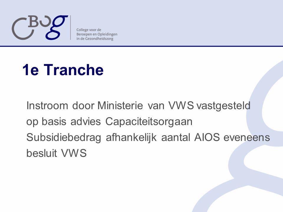 1e Tranche Instroom door Ministerie van VWS vastgesteld op basis advies Capaciteitsorgaan Subsidiebedrag afhankelijk aantal AIOS eveneens besluit VWS