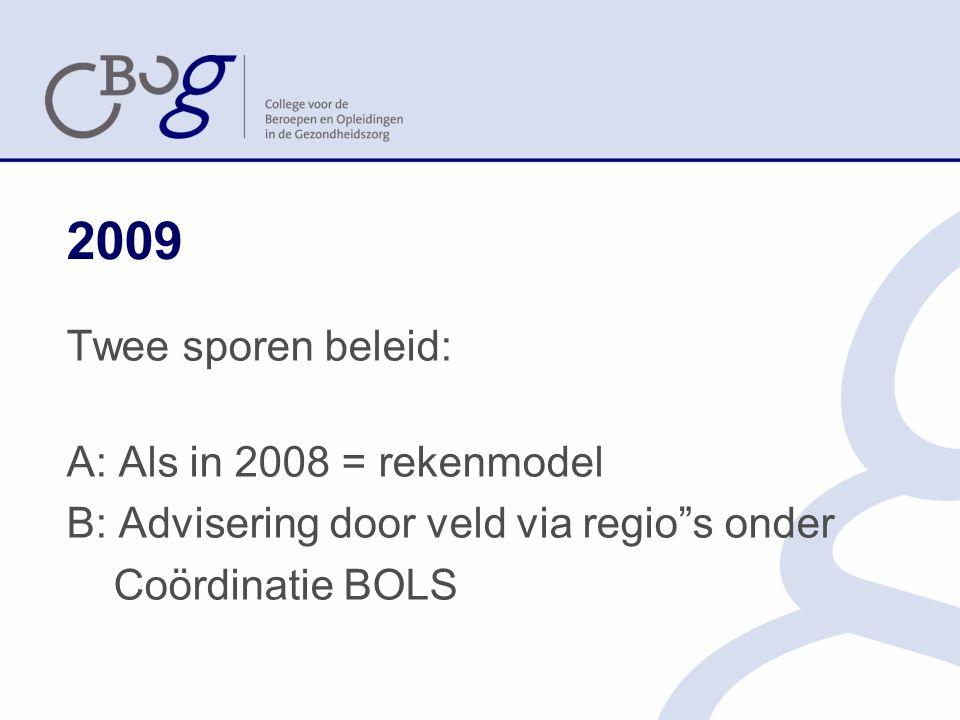 2009 Twee sporen beleid: A: Als in 2008 = rekenmodel B: Advisering door veld via regio s onder Coördinatie BOLS