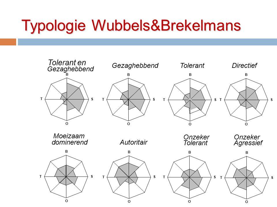 Typologie Wubbels&Brekelmans DirectiefGezaghebbend Tolerant en Gezaghebbend Tolerant Moeizaam Onzeker Tolerant Onzeker Agressief Autoritairdominerend B BB S S S O O O B S O T T T T
