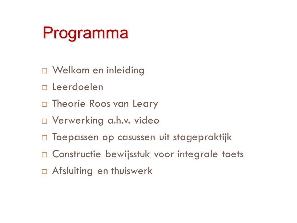 Programma  Welkom en inleiding  Leerdoelen  Theorie Roos van Leary  Verwerking a.h.v.